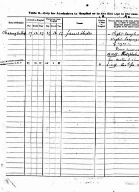 BritishArmyWWIPensionRecords1914-1920%20(3)