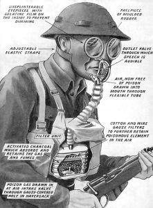 442px-British_newspaper_gas_mask2