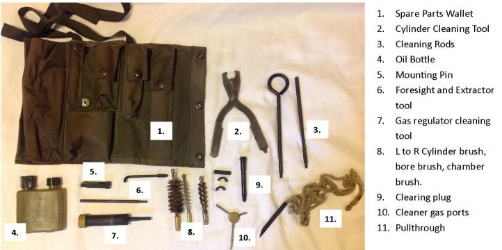 GPMG Cleaning Kit1
