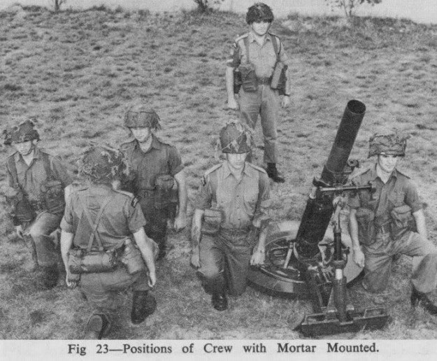 fig23_crew_positions_mortar_mounted